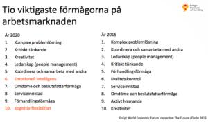 Tio viktigaste förmågorna på arbetsmarknaden